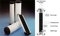 Doulton Ceramic-Ultracarb Water Filter Ceramic Cartridge